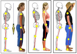 Why is posture so important when it comes to exercise?